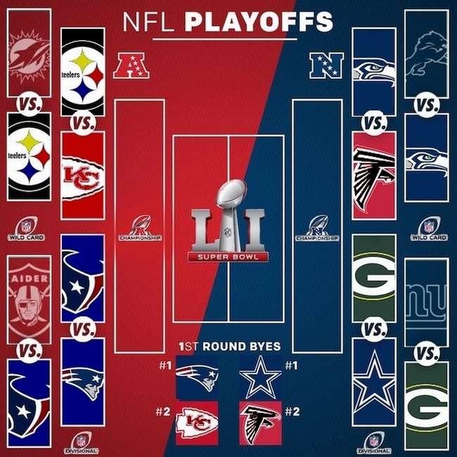 NFL-Bracket-DIV.jpg