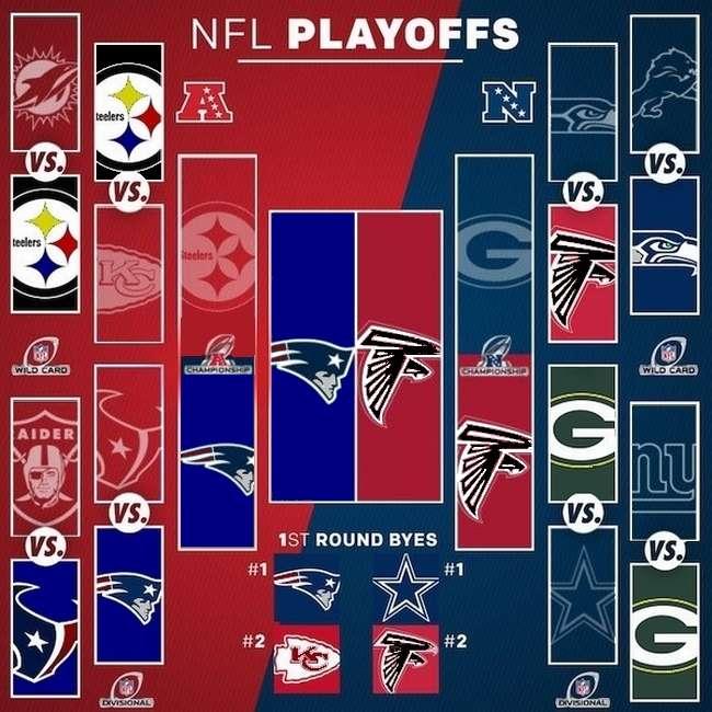 NFL-Bracket-SB.jpg