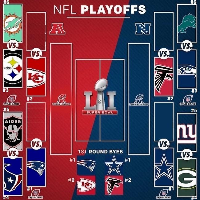 NFL-Bracket-wildcard.jpg